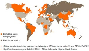 Comparing each country's deployment of EMV cards.
