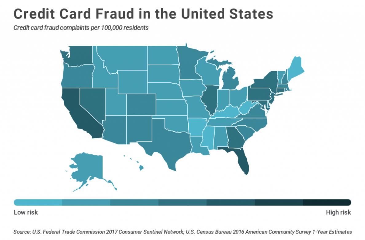 Credit_Card_Fraud-US