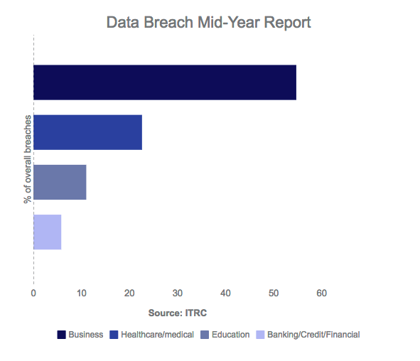 Data Breach Report.png