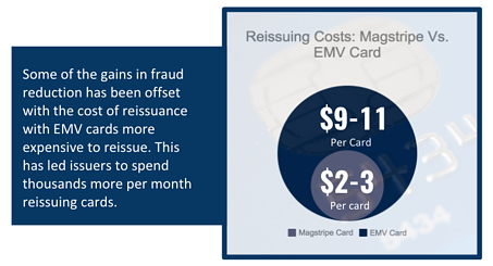 EMV_Card_Costs-1.png